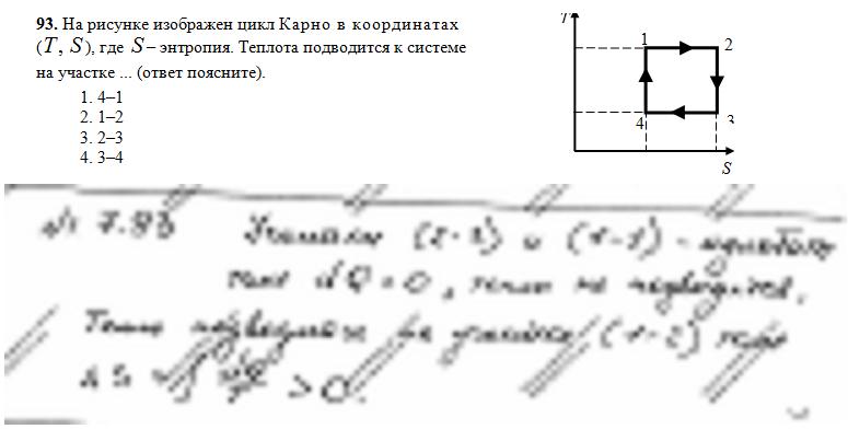 На рисунке изображен цикл карно в координатах t s где s